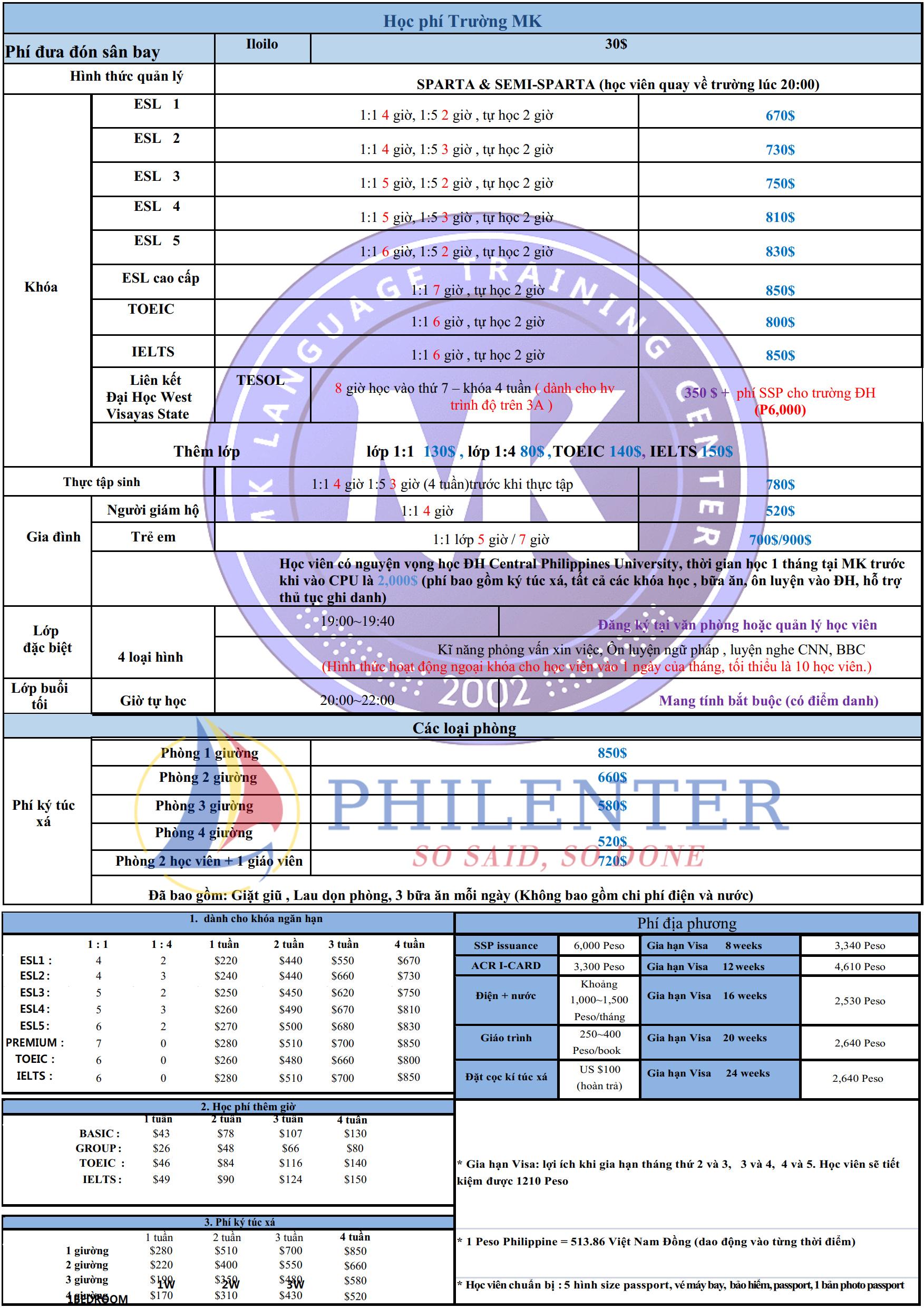 Bảng giá học phí trường Anh ngữ MK Education
